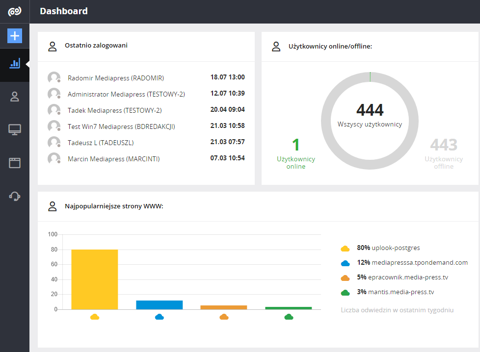 dashboard statlook web